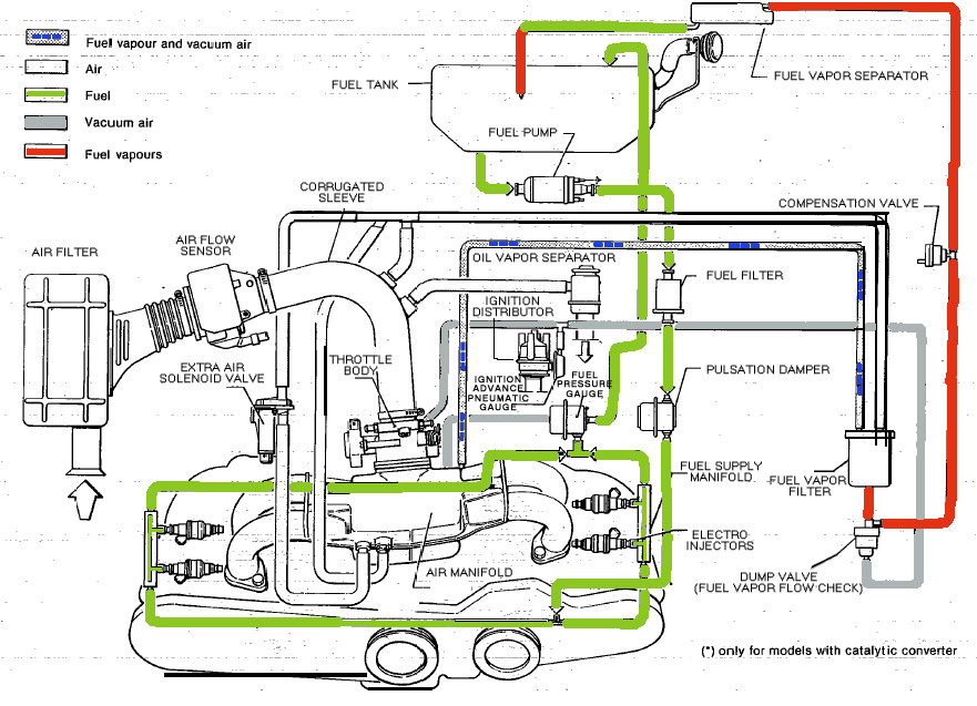 IE_engines_chart romeo engine diagrams alfa wiring diagrams instruction alfa romeo wiring diagrams at crackthecode.co